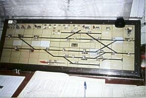 Push-button panel of Yedikule Signalbox