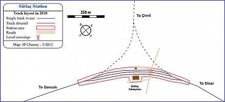 track-sutlac