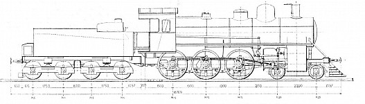 Maffei Diagram from Die Locomotive, 1910, p193